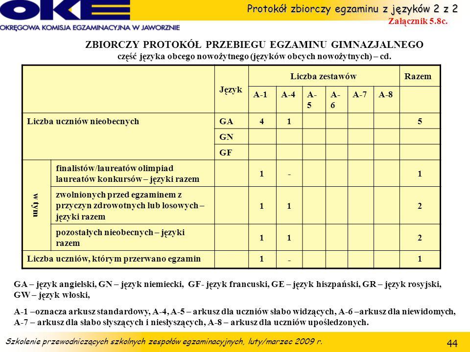 Protokół zbiorczy egzaminu z języków 2 z 2 Załącznik 5.8c.