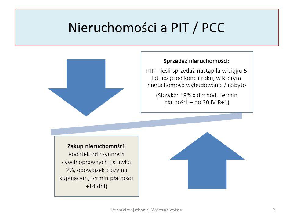 Nieruchomości a PIT / PCC