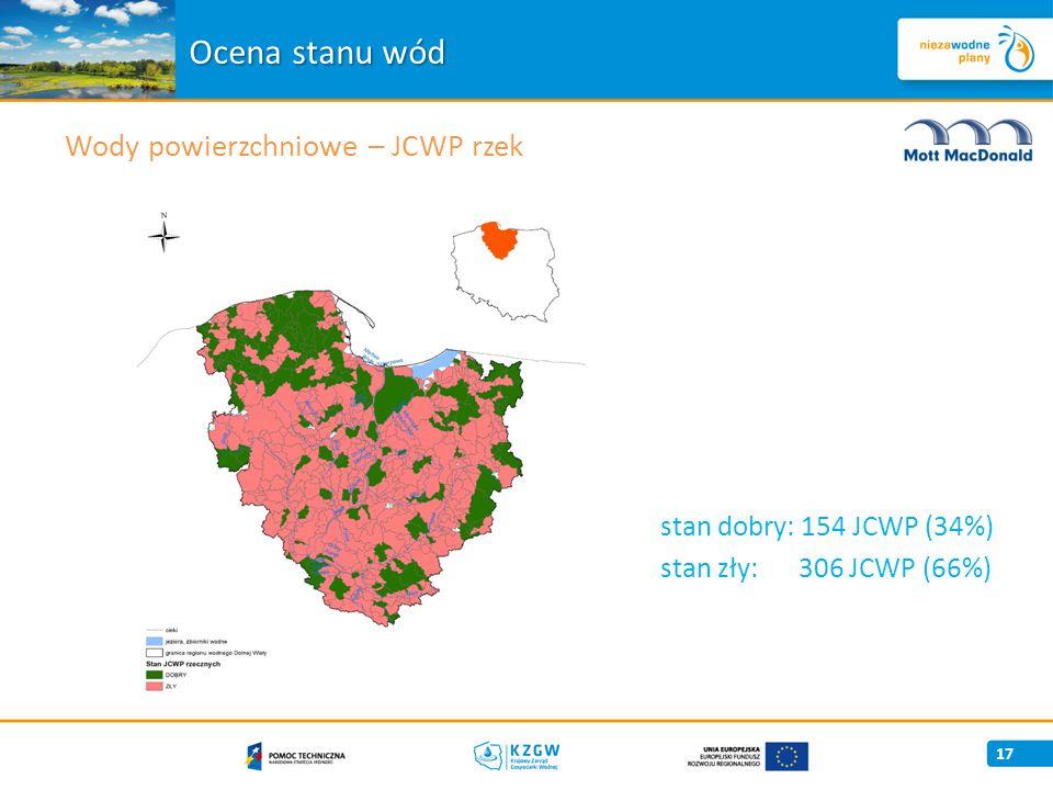 Ocena stanu wód Wody powierzchniowe – JCWP rzek
