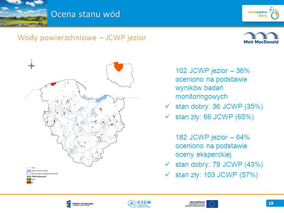 Ocena stanu wód Wody powierzchniowe – JCWP jezior