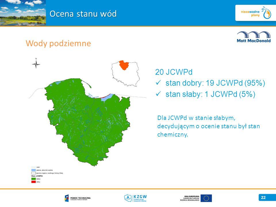 Ocena stanu wód Wody podziemne 20 JCWPd stan dobry: 19 JCWPd (95%)