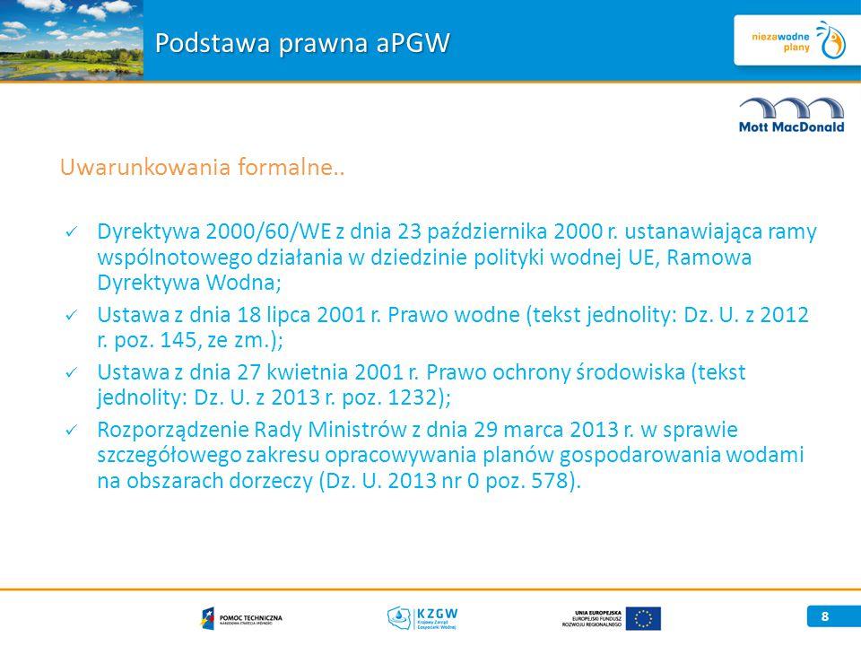Podstawa prawna aPGW Uwarunkowania formalne..