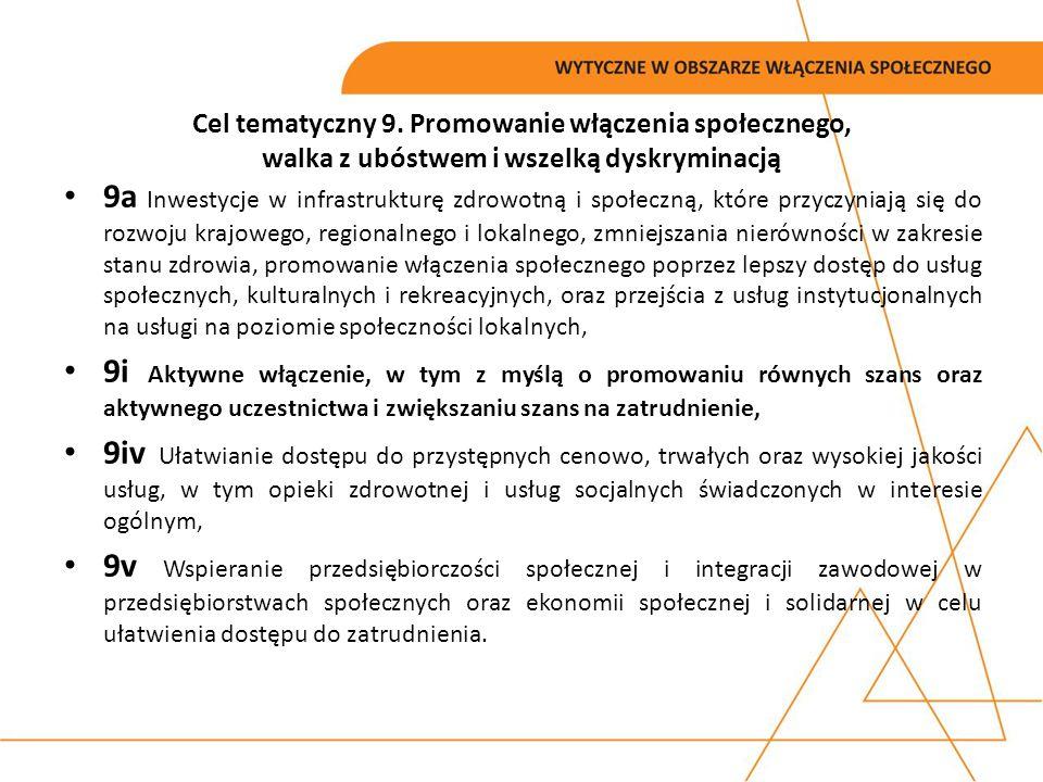 Cel tematyczny 9. Promowanie włączenia społecznego, walka z ubóstwem i wszelką dyskryminacją