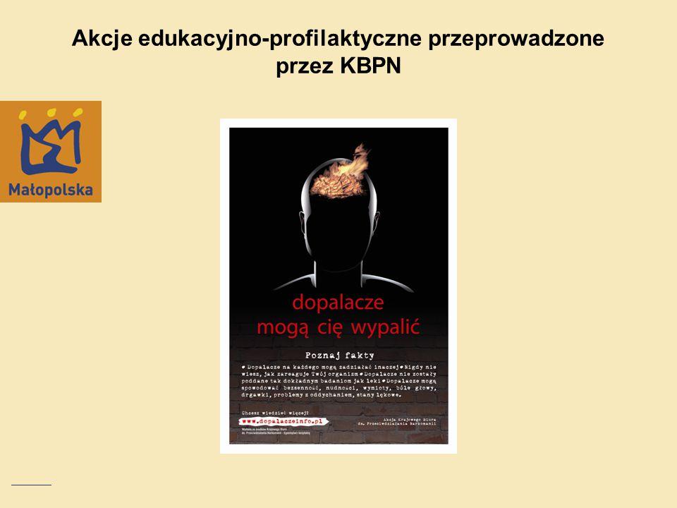Akcje edukacyjno-profilaktyczne przeprowadzone przez KBPN