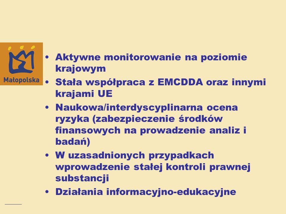 Aktywne monitorowanie na poziomie krajowym