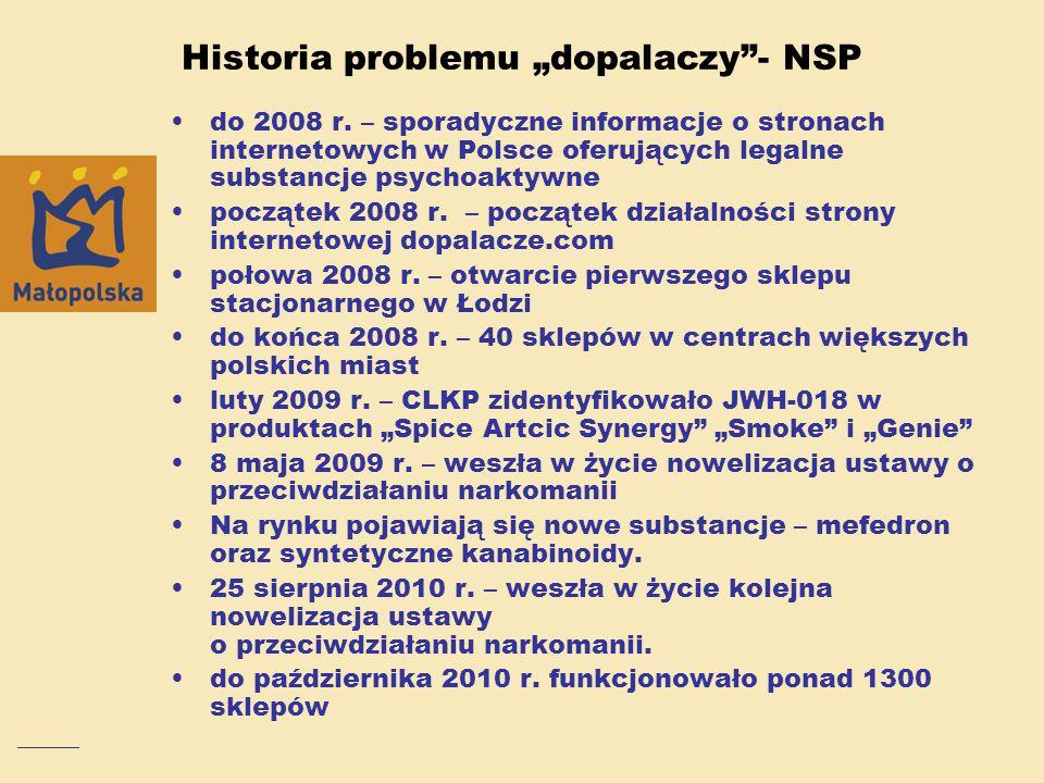 """Historia problemu """"dopalaczy - NSP"""