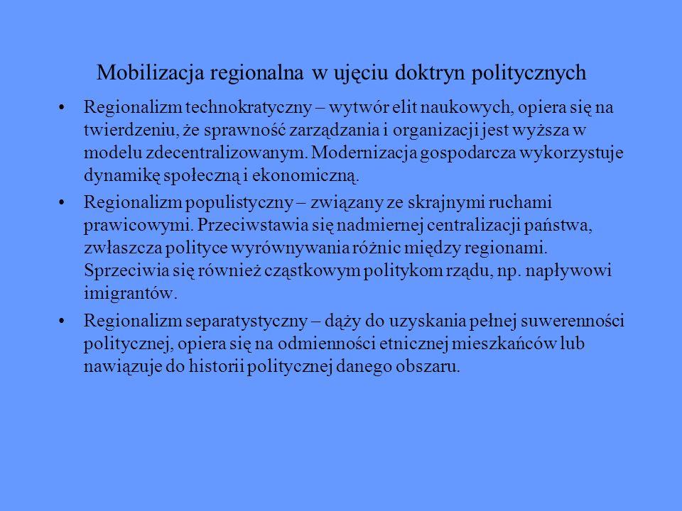 Mobilizacja regionalna w ujęciu doktryn politycznych