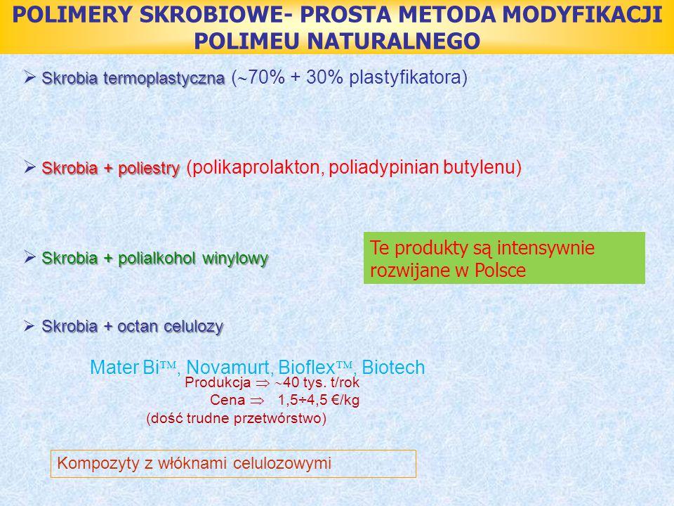 POLIMERY SKROBIOWE- PROSTA METODA MODYFIKACJI