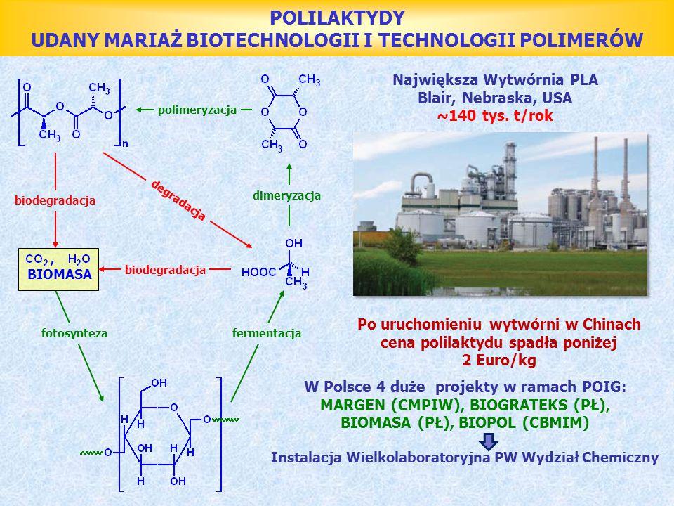 POLILAKTYDY UDANY MARIAŻ BIOTECHNOLOGII I TECHNOLOGII POLIMERÓW