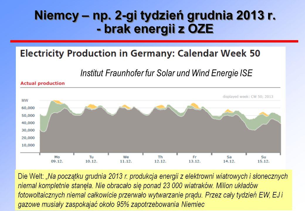Niemcy – np. 2-gi tydzień grudnia 2013 r. - brak energii z OZE