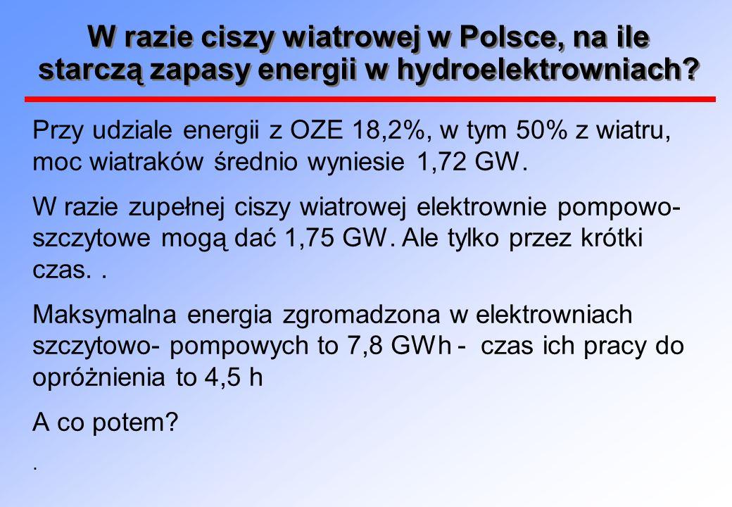 W razie ciszy wiatrowej w Polsce, na ile starczą zapasy energii w hydroelektrowniach