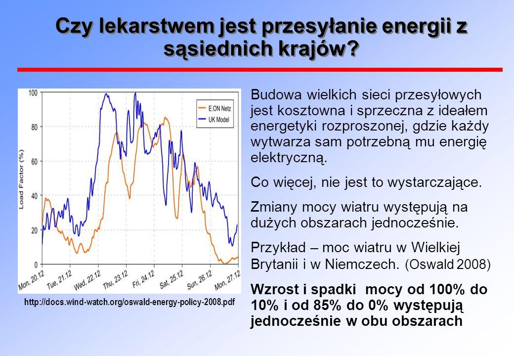 Czy lekarstwem jest przesyłanie energii z sąsiednich krajów