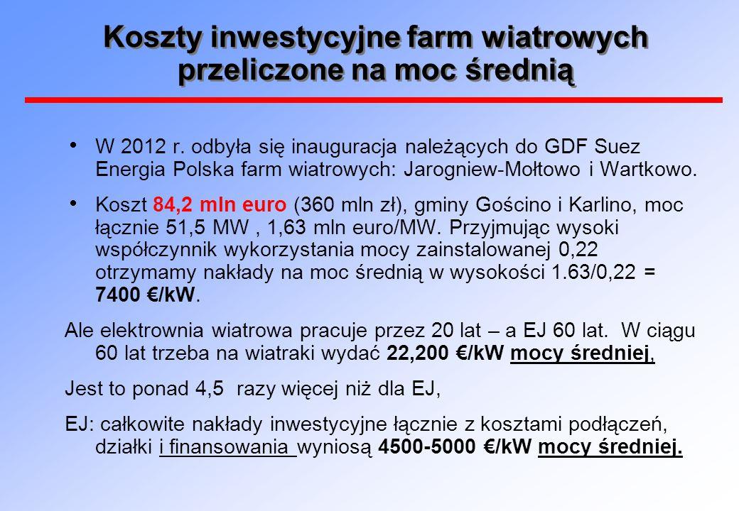 Koszty inwestycyjne farm wiatrowych przeliczone na moc średnią