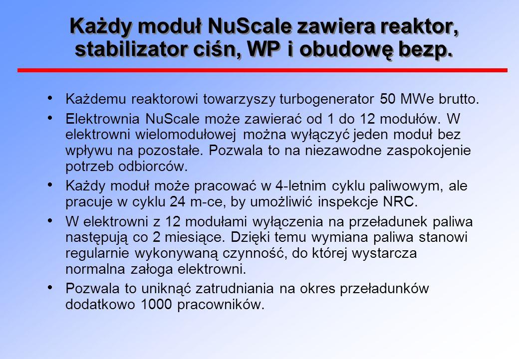 Każdy moduł NuScale zawiera reaktor, stabilizator ciśn, WP i obudowę bezp.