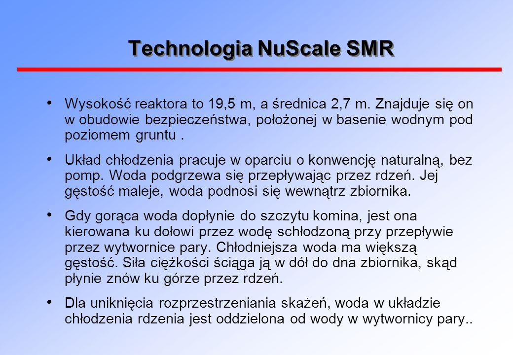 Technologia NuScale SMR