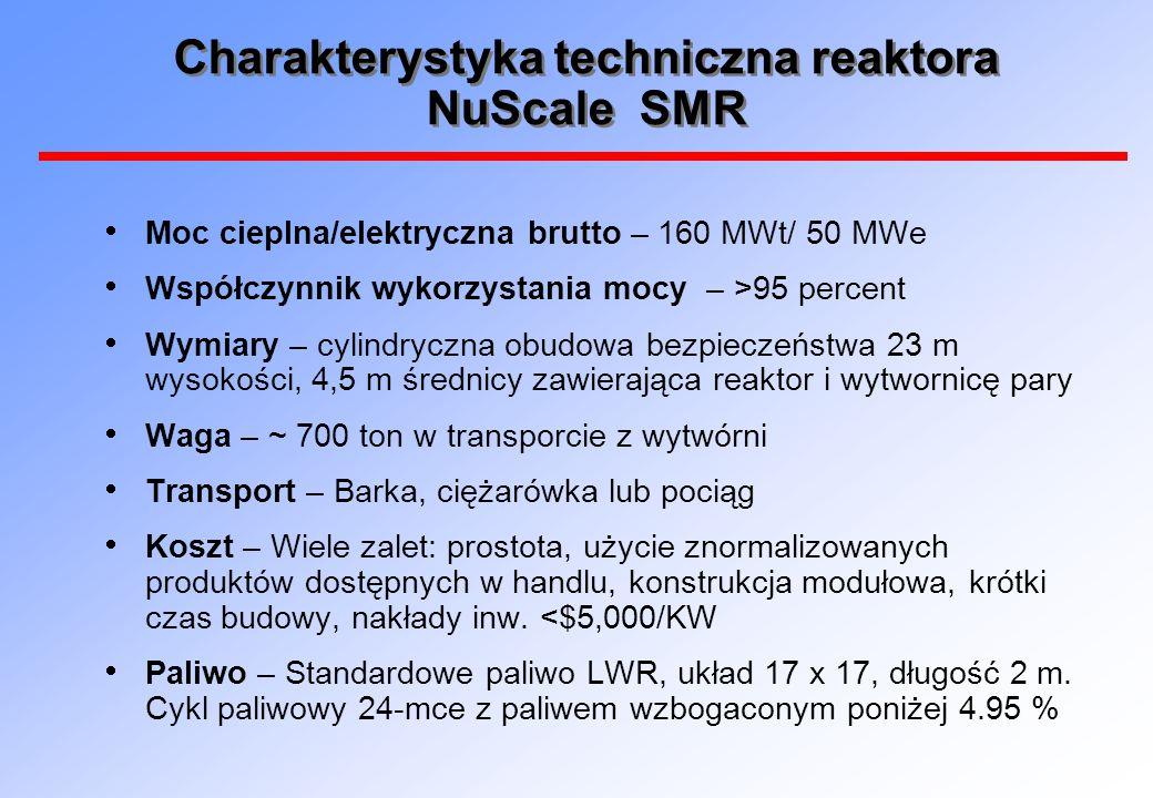 Charakterystyka techniczna reaktora NuScale SMR