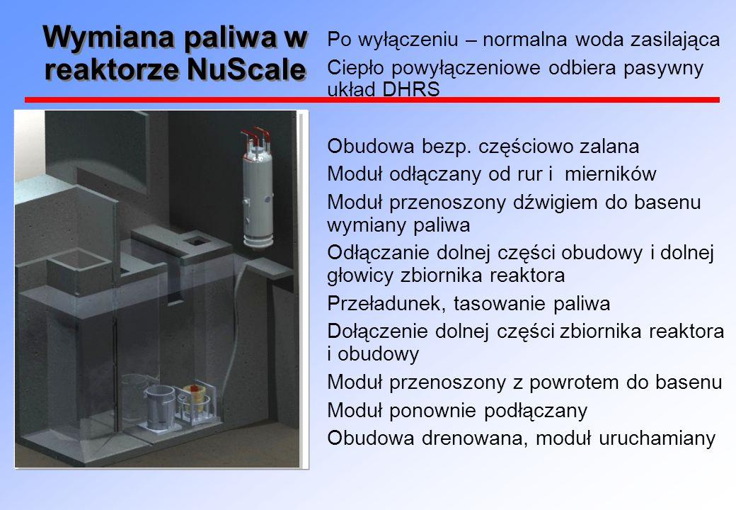 Wymiana paliwa w reaktorze NuScale