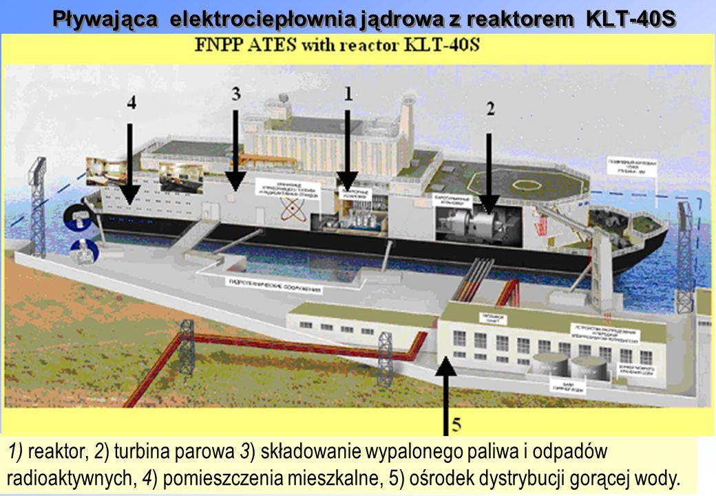 Pływająca elektrociepłownia jądrowa z reaktorem KLT-40S