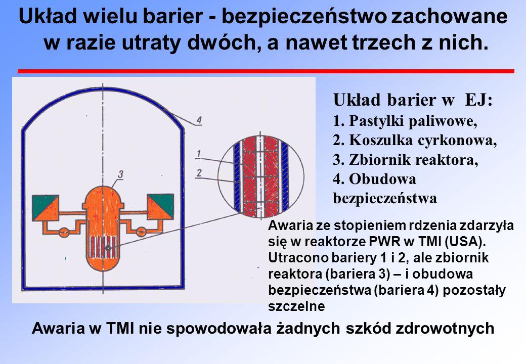 Układ wielu barier - bezpieczeństwo zachowane