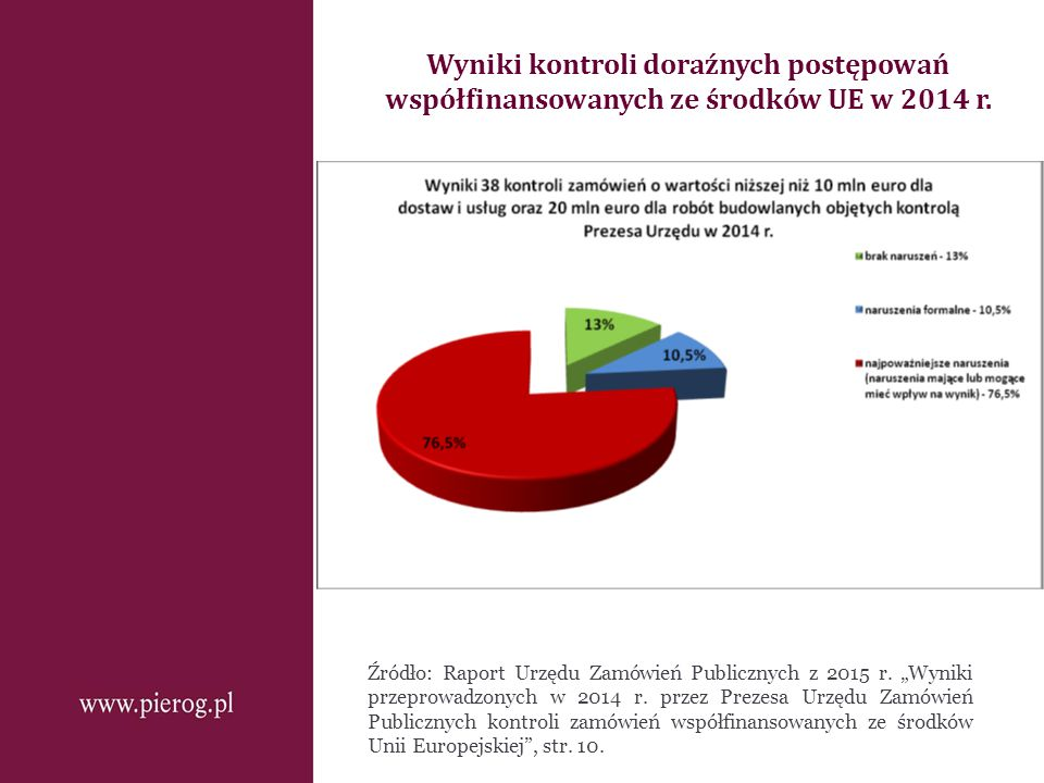 Wyniki kontroli doraźnych postępowań współfinansowanych ze środków UE w 2014 r.