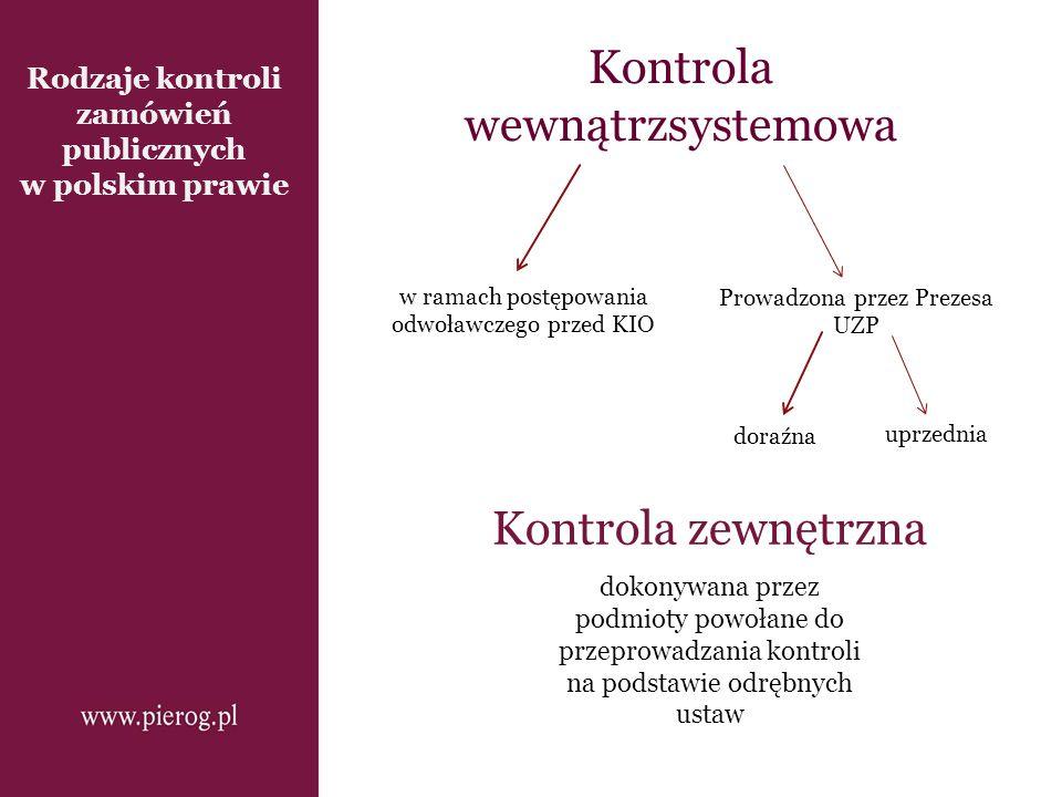 Rodzaje kontroli zamówień publicznych w polskim prawie