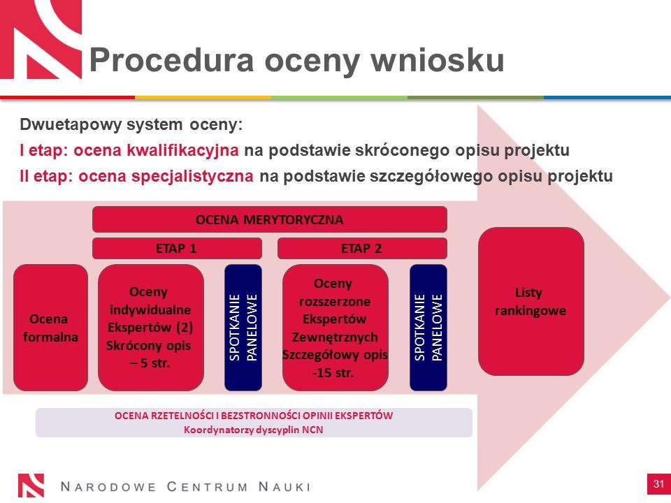 Procedura oceny wniosku