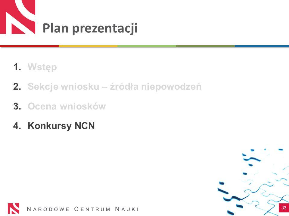 Plan prezentacji Wstęp Sekcje wniosku – źródła niepowodzeń