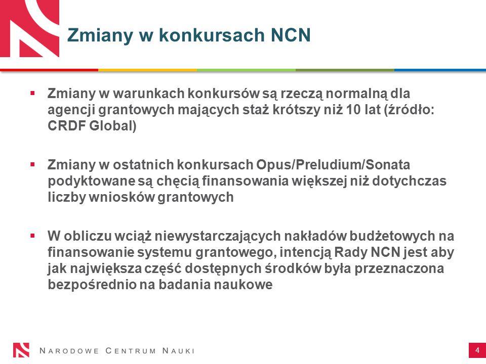 Zmiany w konkursach NCN