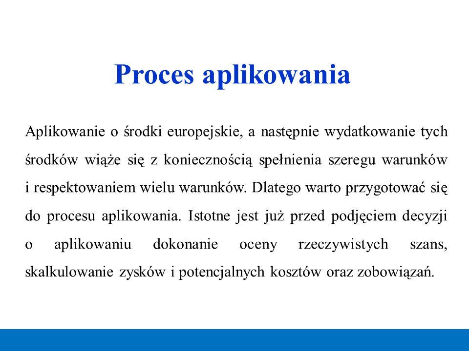 Proces aplikowania