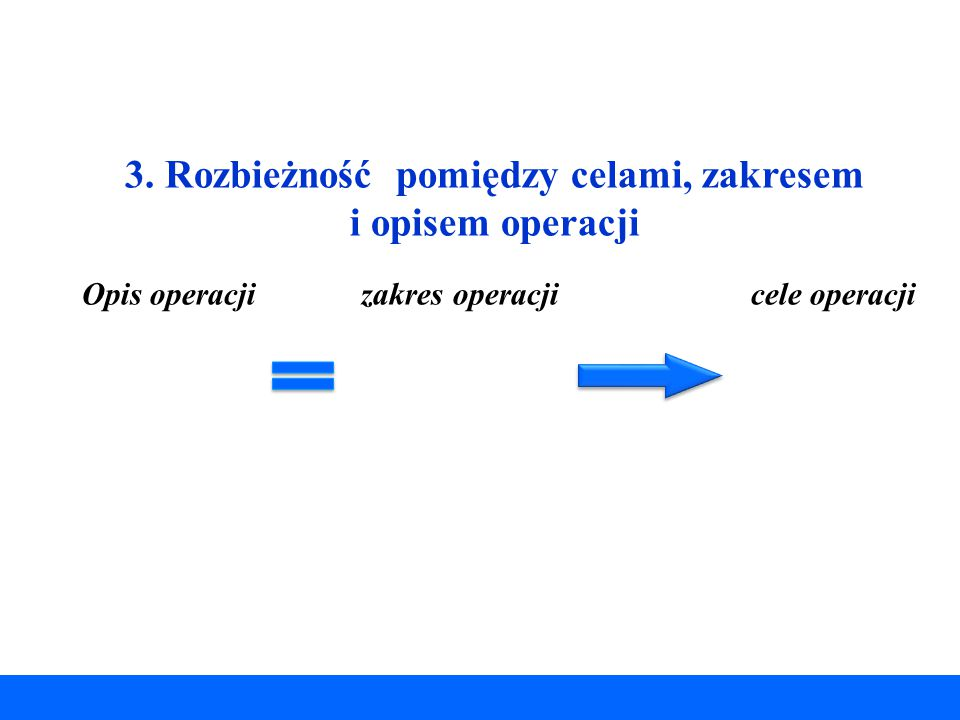 3. Rozbieżność pomiędzy celami, zakresem