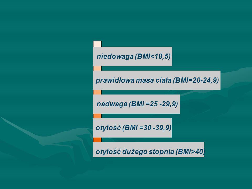 prawidłowa masa ciała (BMI=20-24,9)