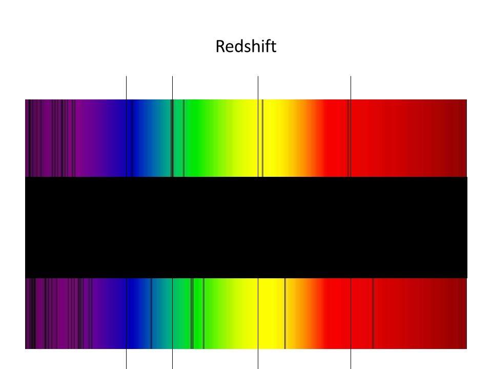 Redshift