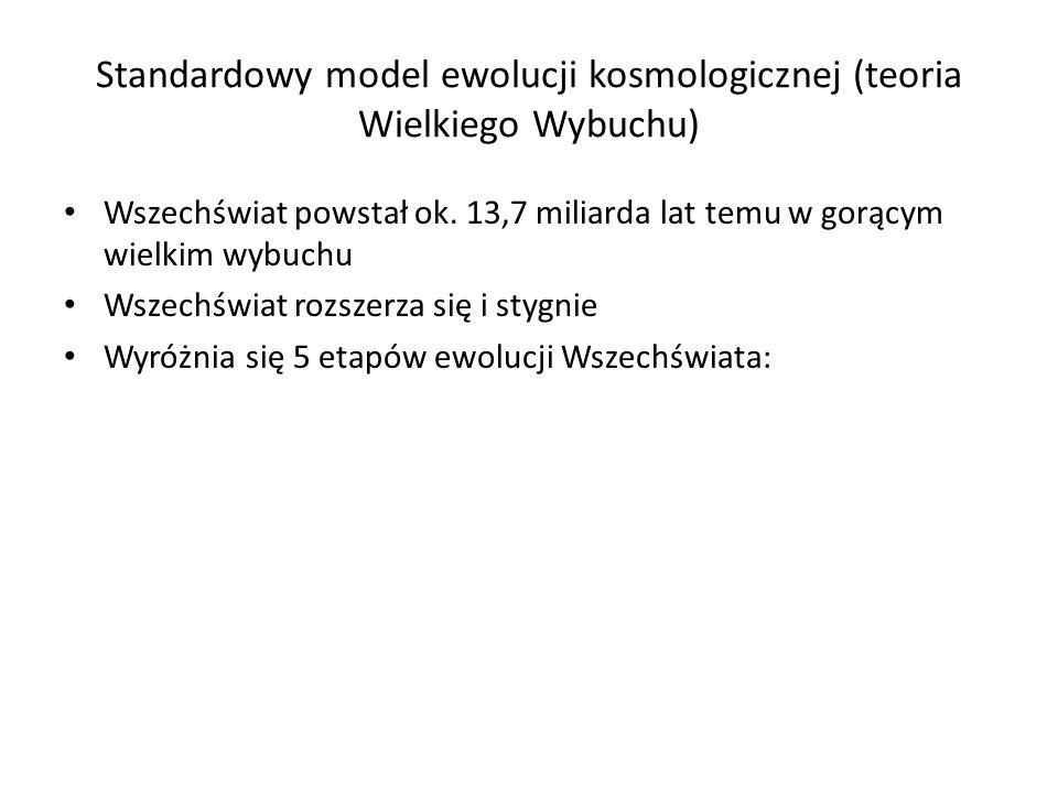 Standardowy model ewolucji kosmologicznej (teoria Wielkiego Wybuchu)