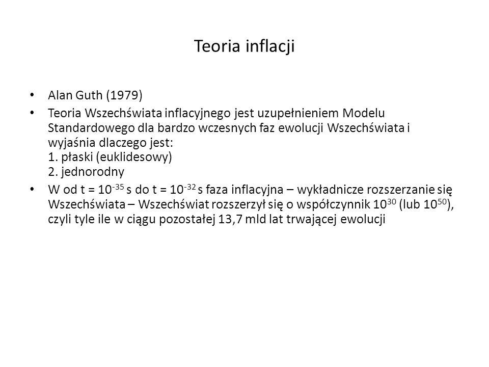 Teoria inflacji Alan Guth (1979)