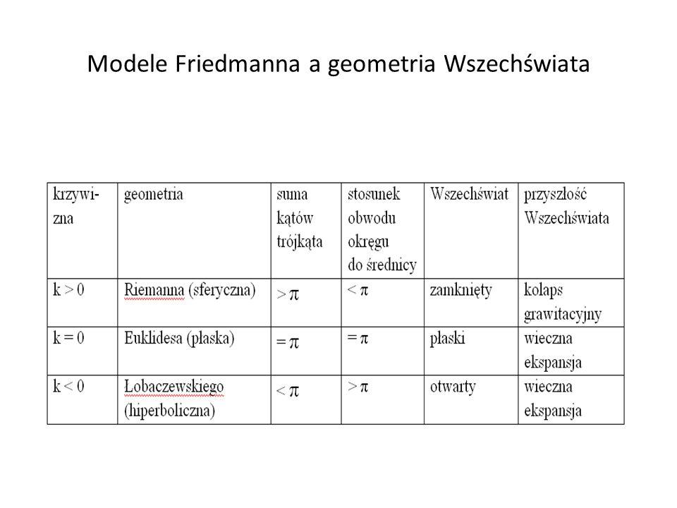 Modele Friedmanna a geometria Wszechświata