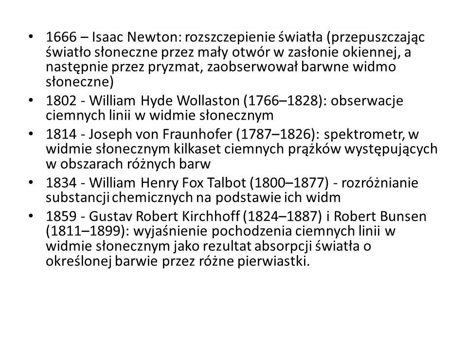 1666 – Isaac Newton: rozszczepienie światła (przepuszczając światło słoneczne przez mały otwór w zasłonie okiennej, a następnie przez pryzmat, zaobserwował barwne widmo słoneczne)