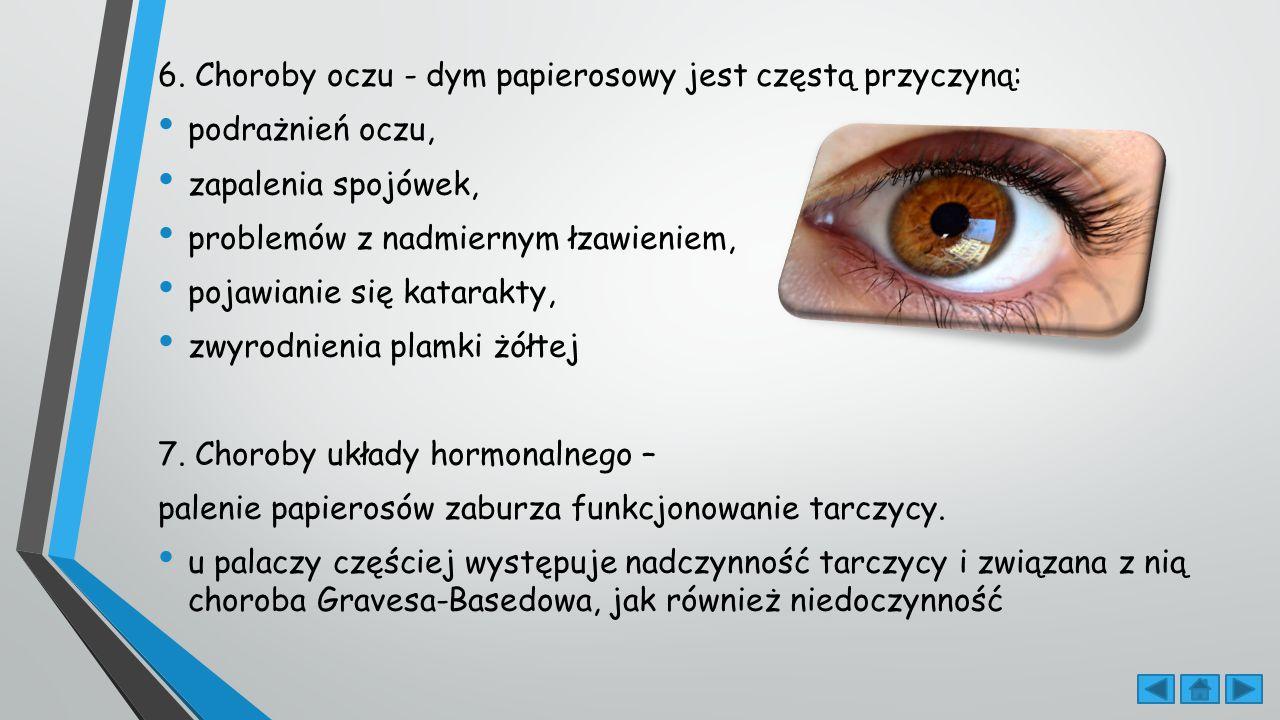6. Choroby oczu - dym papierosowy jest częstą przyczyną: