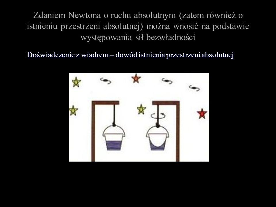 Zdaniem Newtona o ruchu absolutnym (zatem również o istnieniu przestrzeni absolutnej) można wnosić na podstawie występowania sił bezwładności