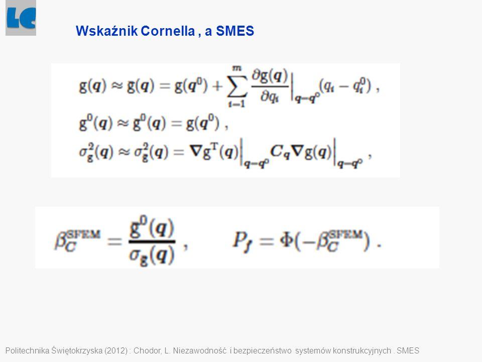 Wskaźnik Cornella , a SMES