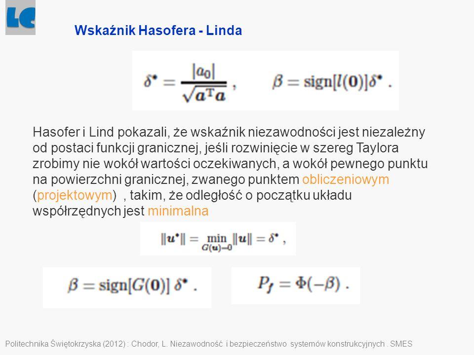 Wskaźnik Hasofera - Linda