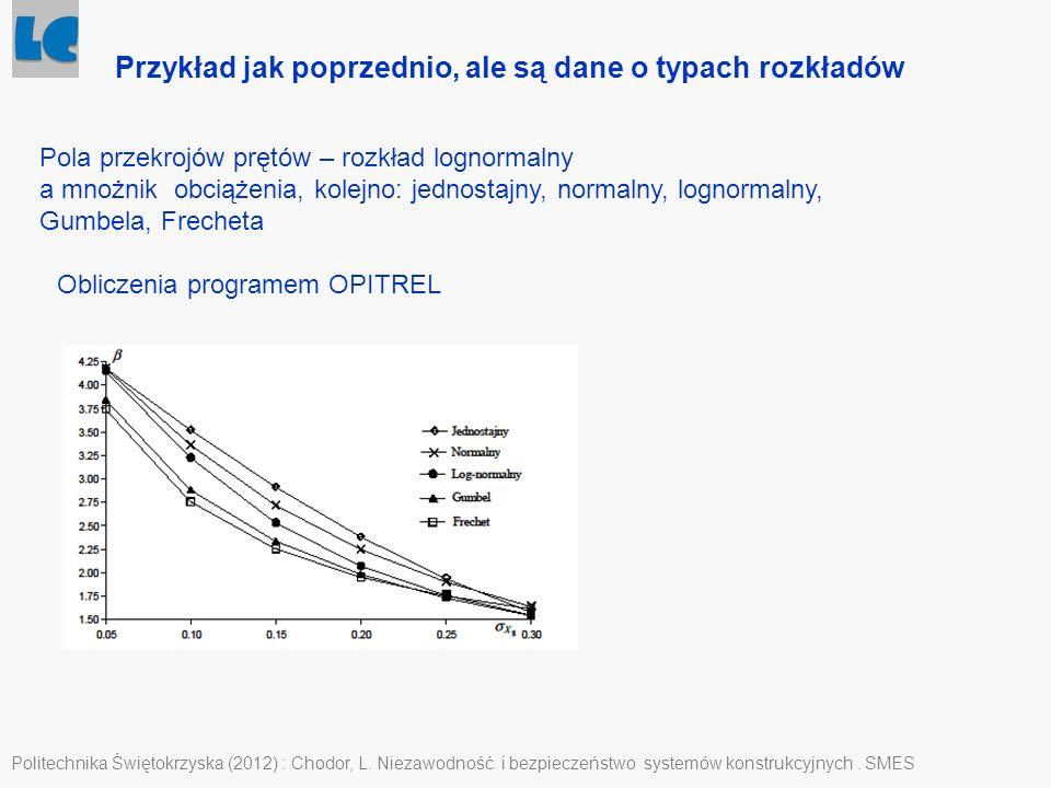 Przykład jak poprzednio, ale są dane o typach rozkładów