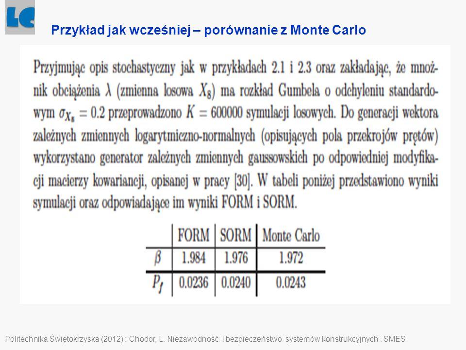 Przykład jak wcześniej – porównanie z Monte Carlo
