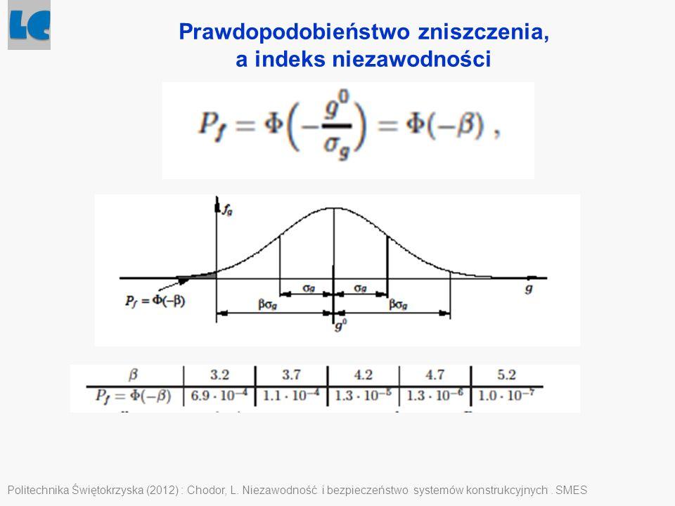 Prawdopodobieństwo zniszczenia, a indeks niezawodności