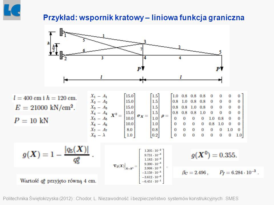 Przykład: wspornik kratowy – liniowa funkcja graniczna
