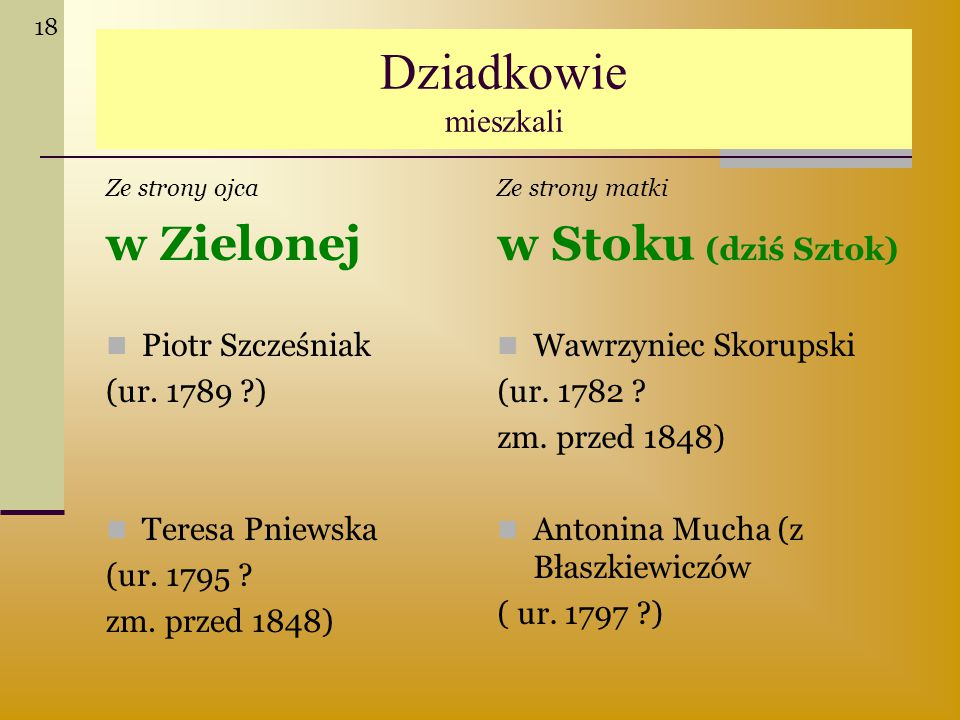 Dziadkowie mieszkali w Zielonej w Stoku (dziś Sztok) Piotr Szcześniak
