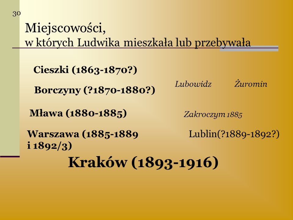 Kraków (1893-1916) Miejscowości,