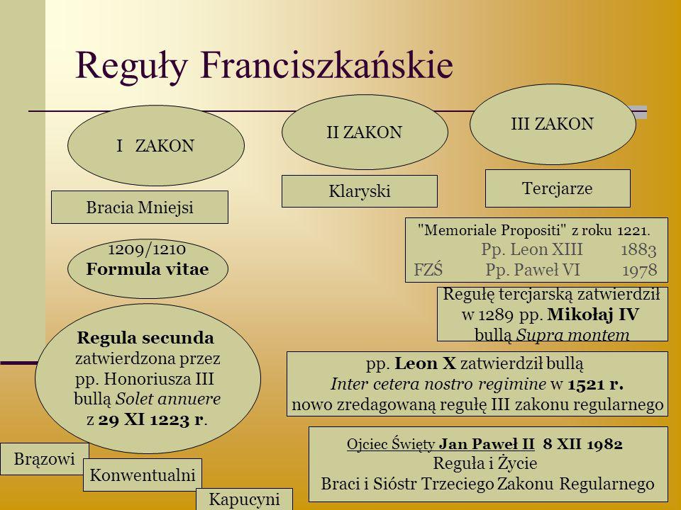 Reguły Franciszkańskie