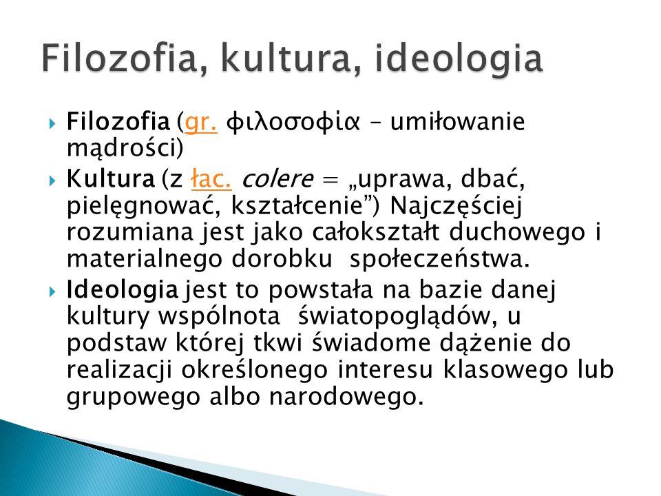 Filozofia, kultura, ideologia