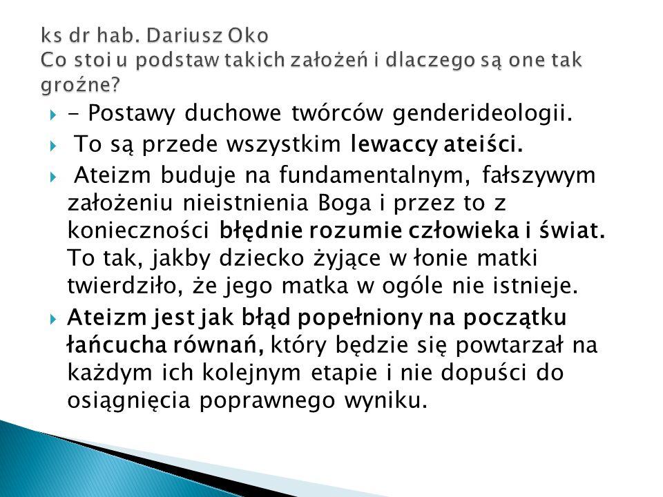 - Postawy duchowe twórców genderideologii.