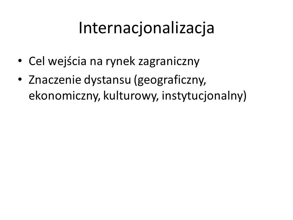 Internacjonalizacja Cel wejścia na rynek zagraniczny